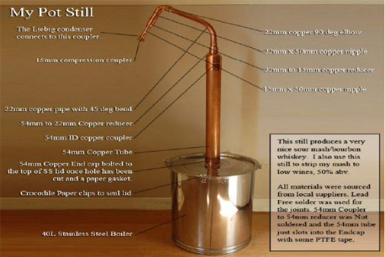 how to make a still from a pressure cooker